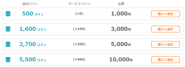 ネイティブキャンプのコイン購入画面